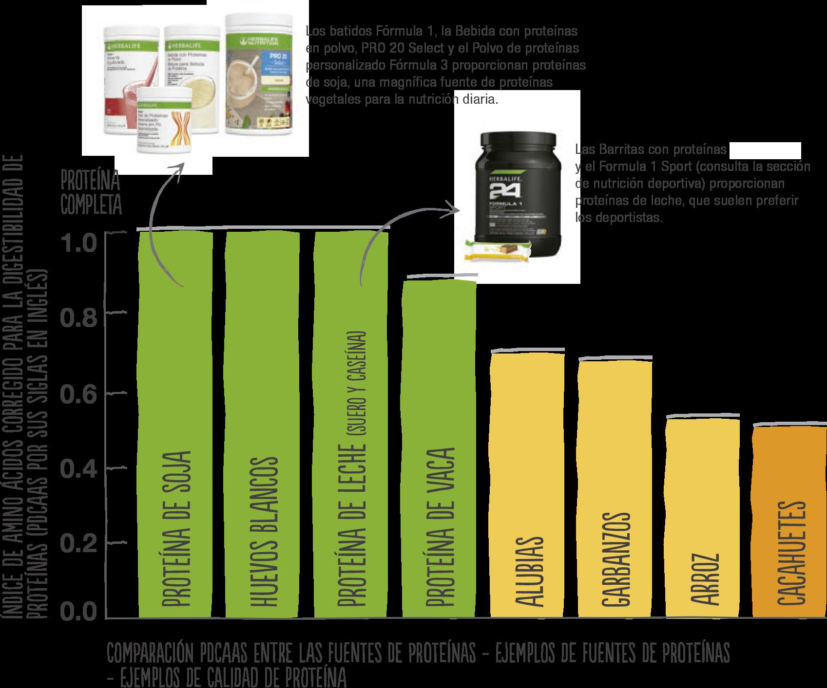 proteina_herbalife.png